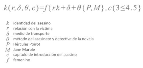 ecuacion-asesino-novelas-agatha-christie