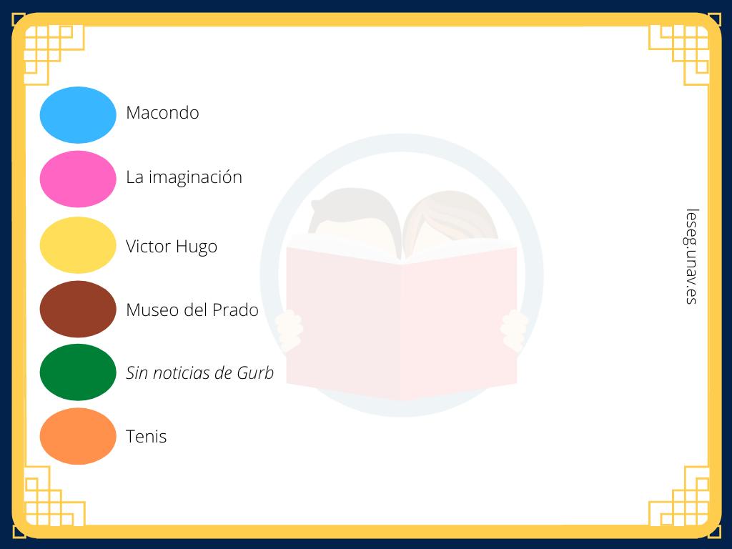Tarjeta trivial con las preguntas. Azul: Macondo; Rosa: La imaginación; Amarillo: Víctor Hugo; Marrón: Museo del Prado; Verde: Sin noticias de Gurb; Naranja: Tenis
